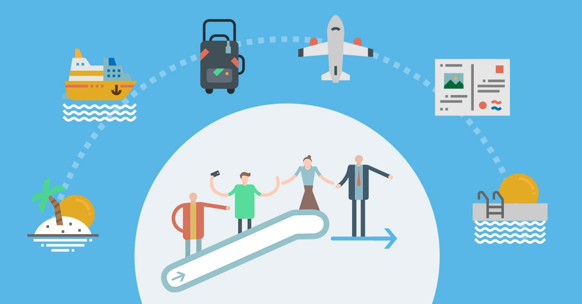 onboarding plan hospitality tourism