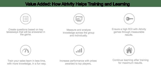 Cómo la aplicación de Atrivity ayuda a los vendedores en formaciones y aprendizaje