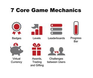 Core game mechanics.jpg