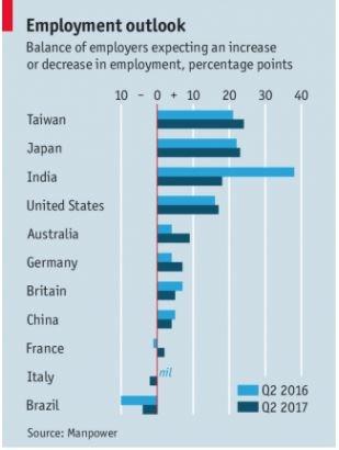 Employment outlook.jpg