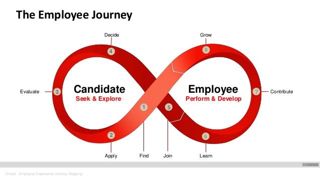 employee-experience-journey.jpg