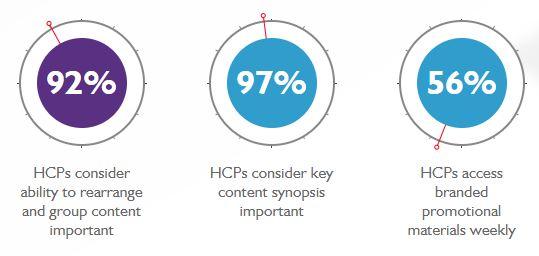 HCP engagement EPG Health 2.jpg