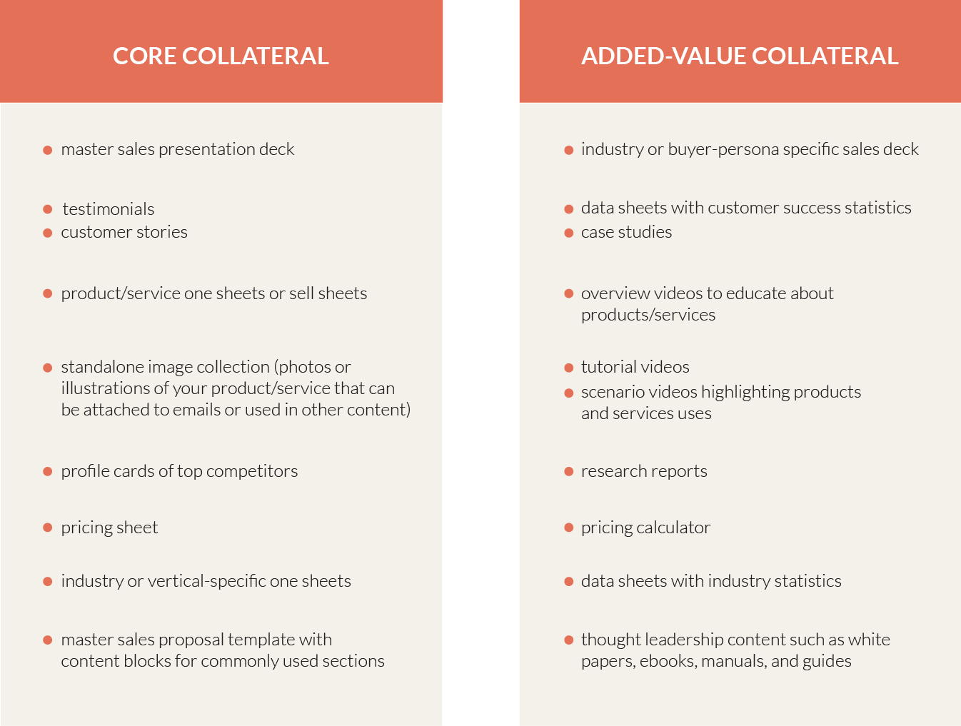 Sales enablement collateral