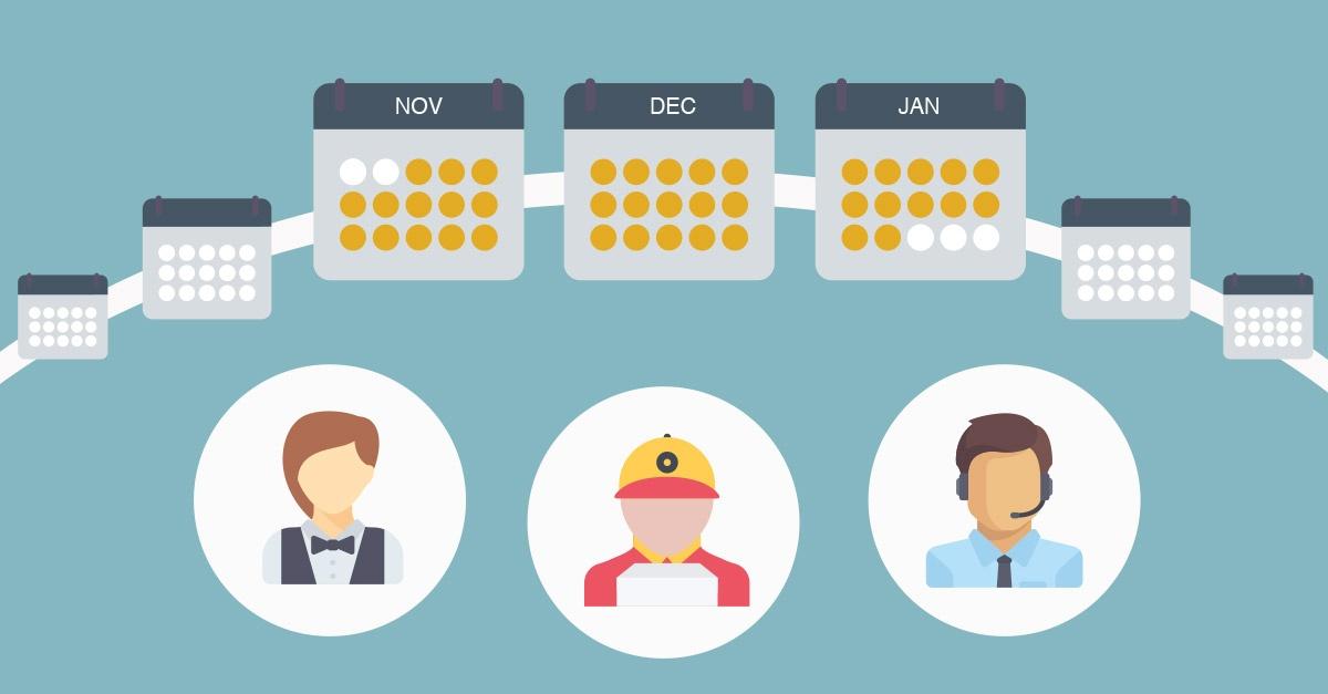 ES Blog 3 Formas Efectivas de Incorporar a Trabajadores Temporales
