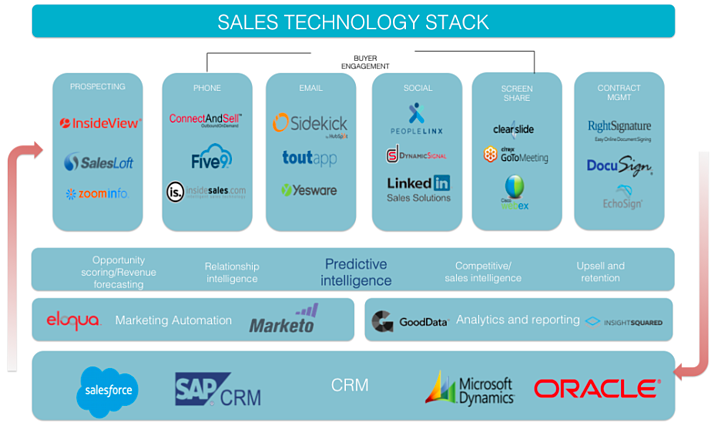 sales-tech-stack.png