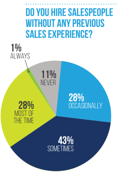 dealerships salespeople automotive