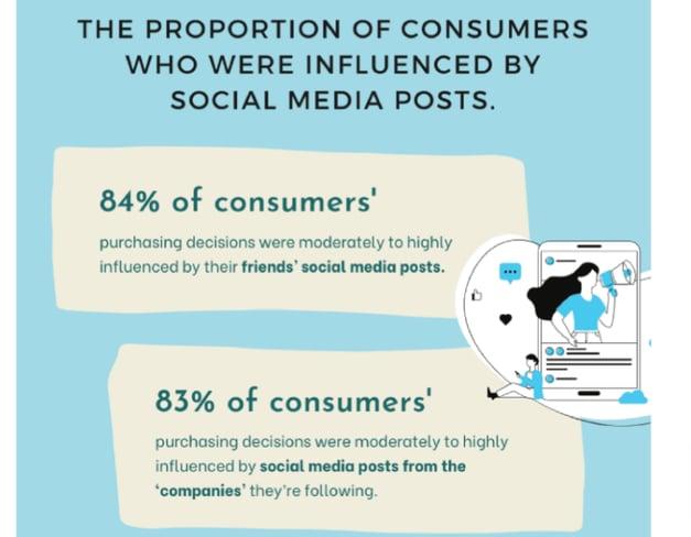 consumers - sales people - top - brand ambassadors - atrivity - gamification