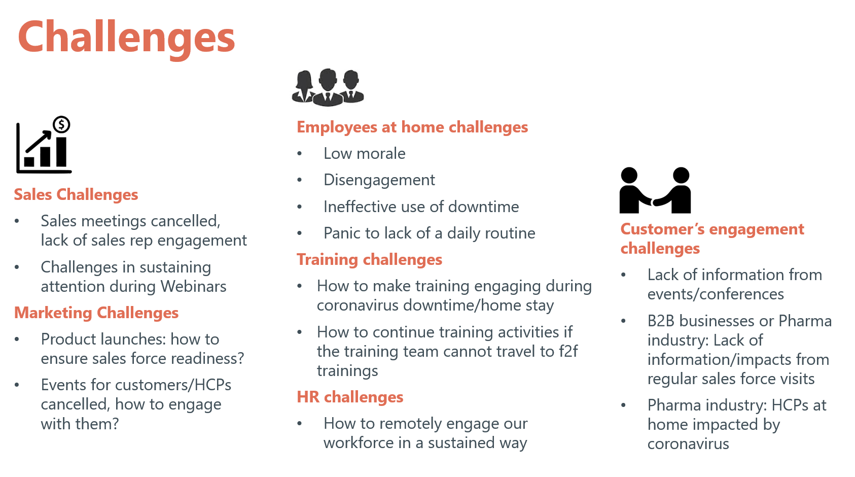 COVID-19 - sales - remote - marketing - customers - Human - Resources - challenges - knowledge