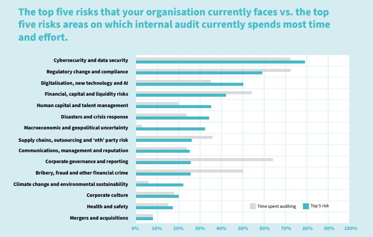 compliance - digitalization - atrivity - covid19 - corporate culture- risk